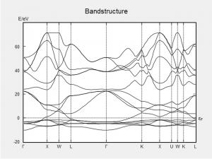 bandstructure