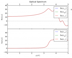 opticalspectrum