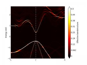 EBS_InGaAs_linear_max_0.5