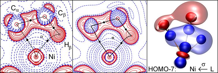 实验(左)与计算(中)在拓扑上符合的非常完美;右:HOMO-7轨道的空间分布体现出Ni←L σ-donation的贡献。