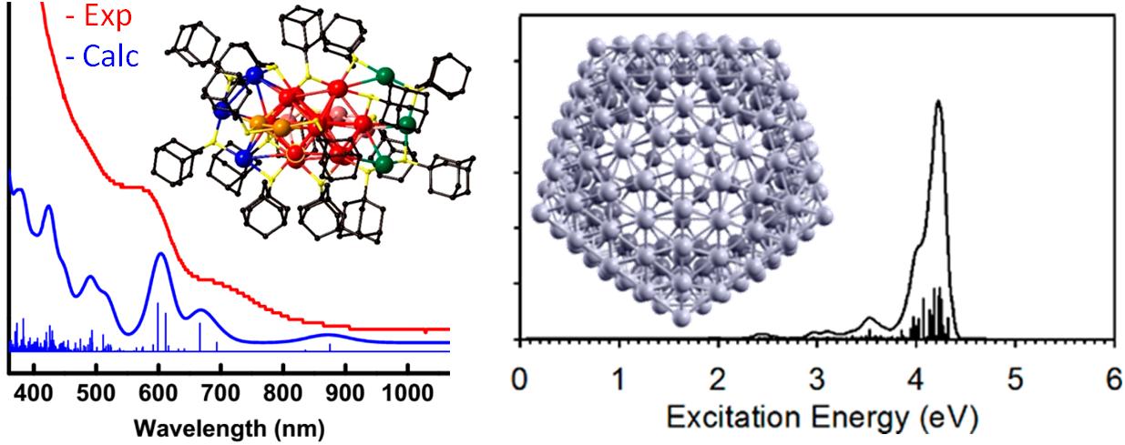Excitations_Nanoparticles