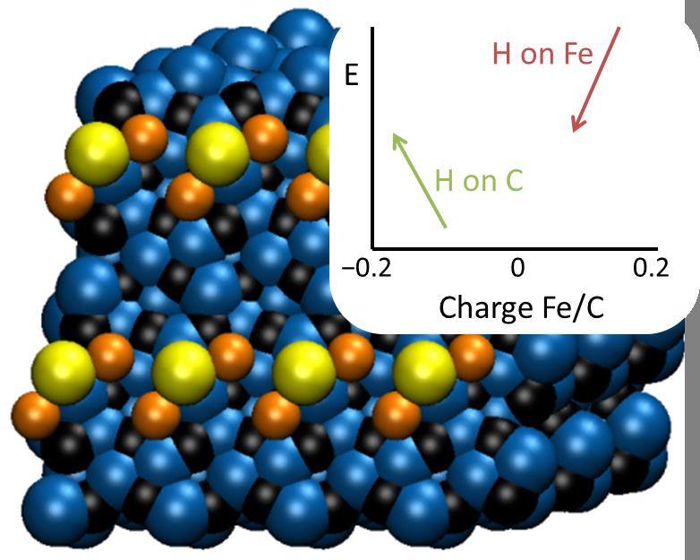 纳硫是铁基费-托催化的很好的助催化剂