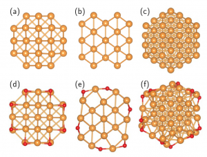 FIG. 1. (Color online) Structures of the geometry optimized 1-nm NWs. (a)–(c) show the unterminated [100], [110], and [111] NWs, (d)–(f) show the respective O-terminated NWs. Cu is orange and O is red.